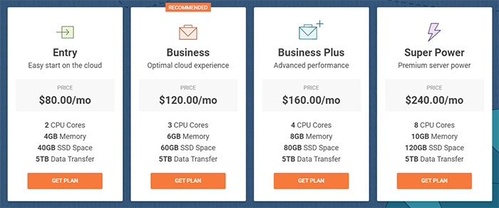 Cloud Hosting Service Plan